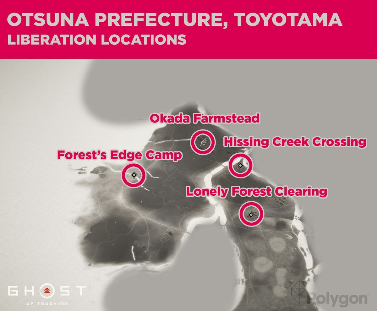 Ubicaciones de lanzamiento de Otsuna en Ghost of Tsushima, que incluyen: Lonely Forest Clearing, Hissing Creek Crossing, Forest's Edge Camp y Okada Farmstead.