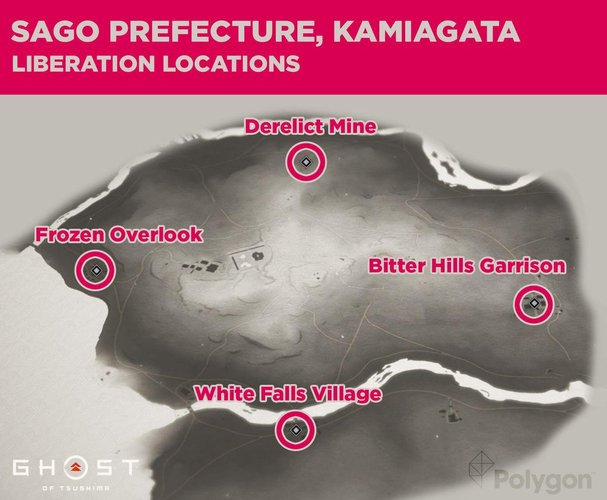Kin Prefecture de Ghost of Tsushima y sus ubicaciones de lanzamiento, que incluyen: White Falls Village, Bitter Hills Garrison, Frozen Overlook y Derelict Mine.