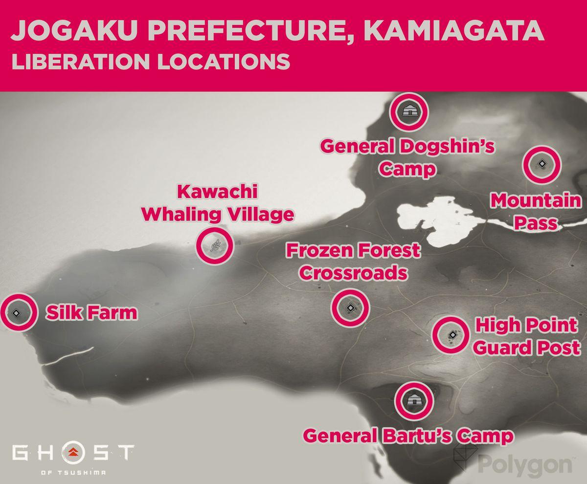 Prefectura de Jogaku en Ghost of Tsushima y sus lugares de lanzamiento: Campamento General Bartu, Estación de Guardia High Point, Cruce del Bosque Congelado, Granja de Seda, Pueblo Ballenero Kawachi, Campamento General Dogshin y Paso de Montaña.