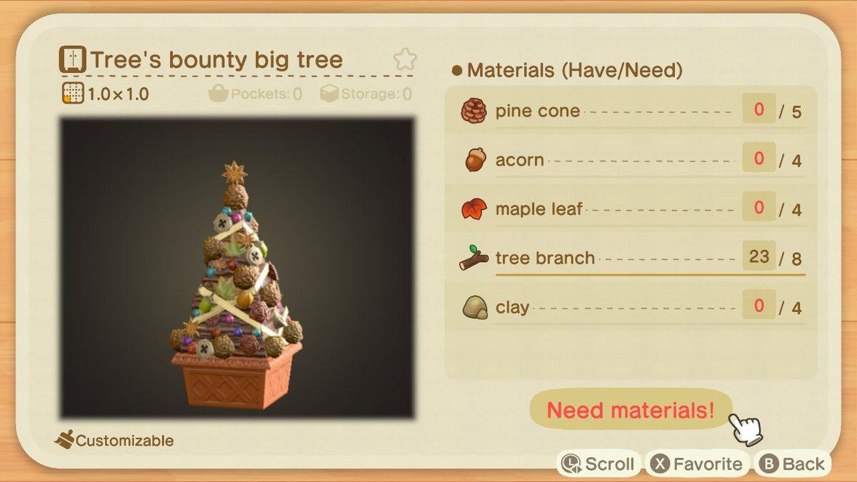 Una lista de recetas para un gran árbol generoso.