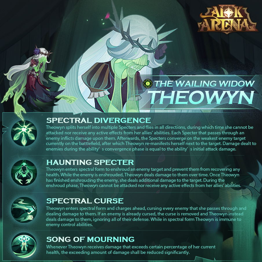 afk arena theowyn nuevo héroe
